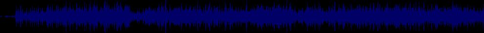 waveform of track #53679