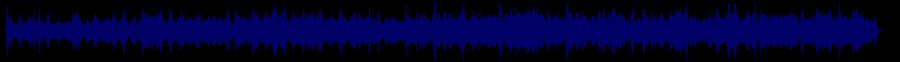 waveform of track #53686