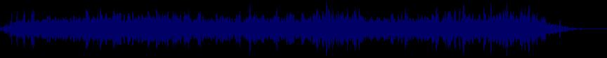 waveform of track #53723
