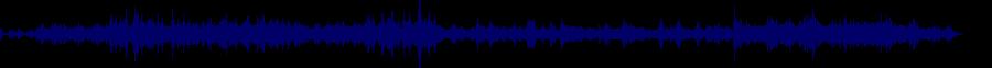 waveform of track #53731