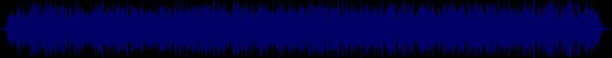 waveform of track #53747