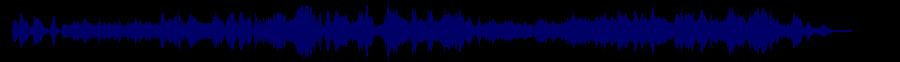 waveform of track #53795