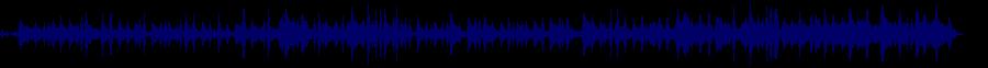 waveform of track #53796