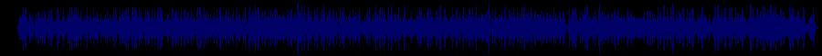 waveform of track #53808