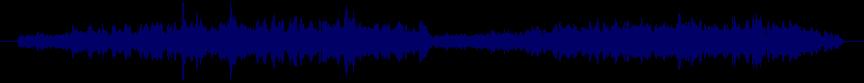 waveform of track #53813