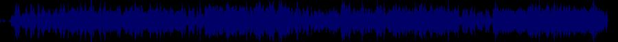 waveform of track #53822