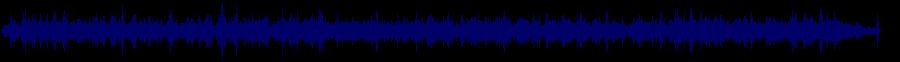 waveform of track #53832