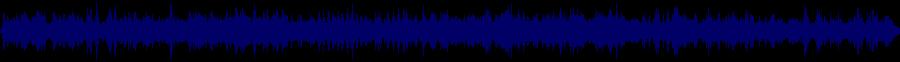 waveform of track #53834