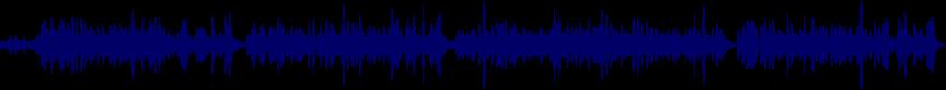 waveform of track #53839
