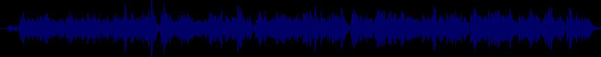 waveform of track #53846