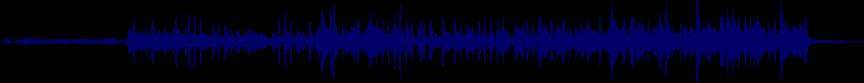 waveform of track #53849