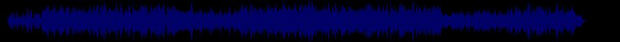 waveform of track #53853