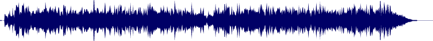 waveform of track #53872