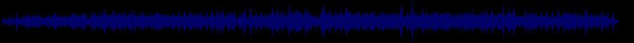 waveform of track #53880