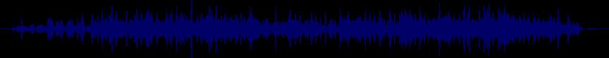 waveform of track #53881