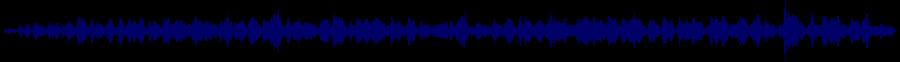 waveform of track #53887