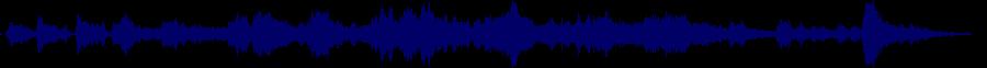 waveform of track #53892