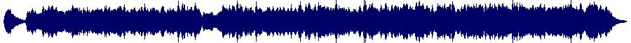 waveform of track #53900