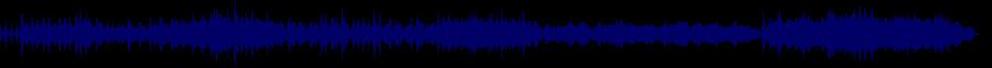 waveform of track #53906