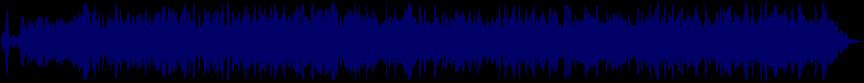 waveform of track #53916
