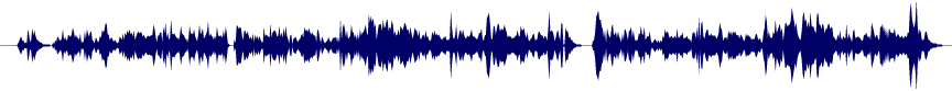 waveform of track #53921
