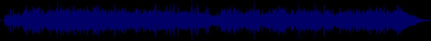 waveform of track #53941