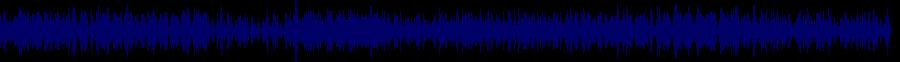 waveform of track #53947