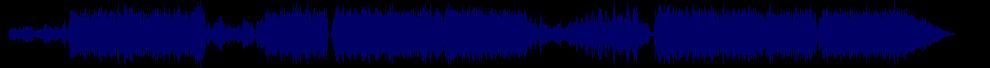 waveform of track #53966