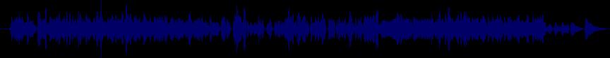 waveform of track #53976