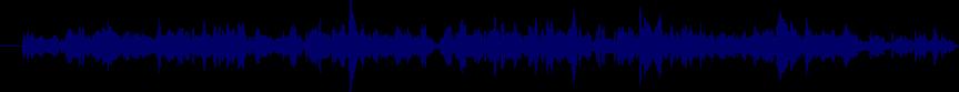 waveform of track #54004