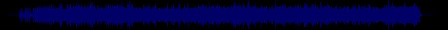 waveform of track #54031
