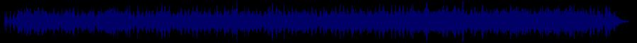 waveform of track #54032