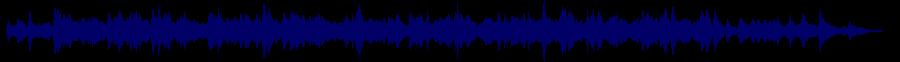 waveform of track #54038