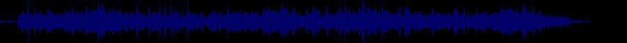 waveform of track #54078