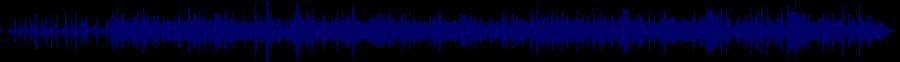 waveform of track #54080