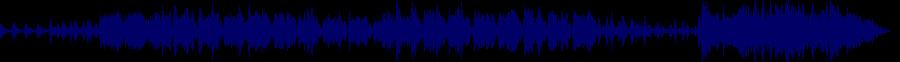 waveform of track #54146