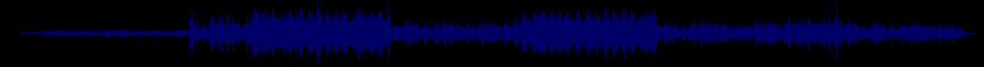 waveform of track #54219