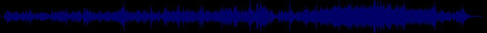 waveform of track #54220