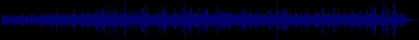 waveform of track #54236
