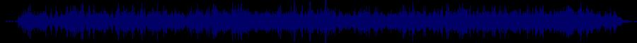 waveform of track #54243