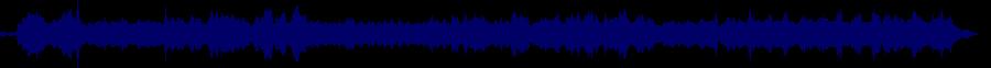 waveform of track #54257