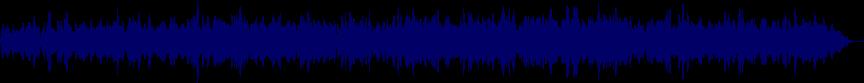 waveform of track #54258