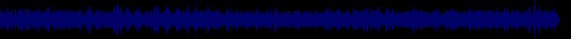waveform of track #54268
