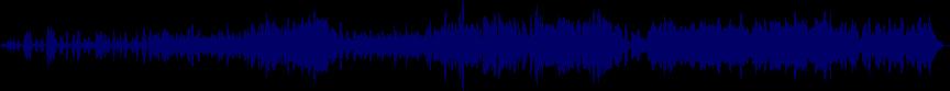 waveform of track #54292