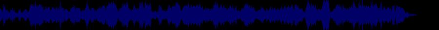 waveform of track #54294