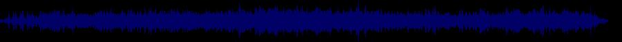 waveform of track #54309