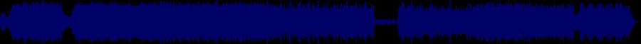 waveform of track #54322