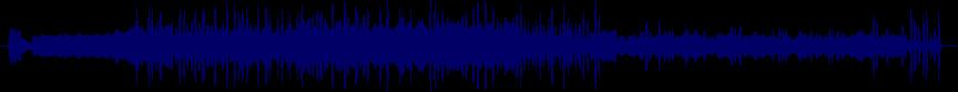 waveform of track #54326