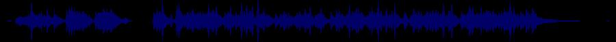 waveform of track #54358