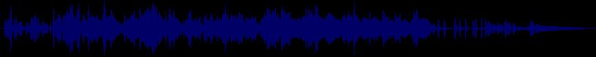 waveform of track #54386